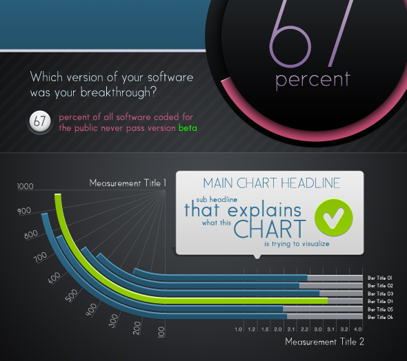 Infographic Template and Charts
